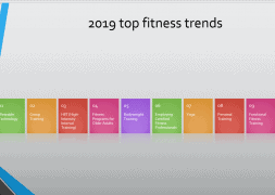 The Top 10 Fitness Trends for 2019, According to ACSM